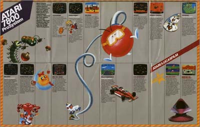 Page 4, 3D Asteroids, Ballblazer, Centipede, Desert Falcon, Dig Dug, Food Fight, Galaga, Joust, Ms. Pac-Man, Pole Position II, Robotron: 2084, Xevious