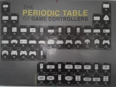 The Periodic Table of Game Controllers Poster.