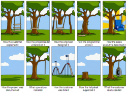 tree-swing-project-management-large.png
