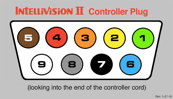 is there any way to fix an intv ii controller
