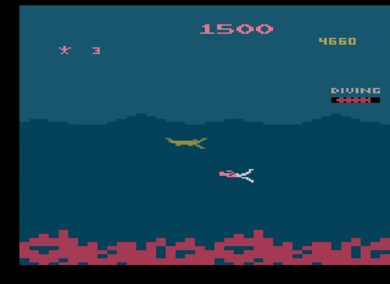 Jungle Hunt (1983) (Atari).png