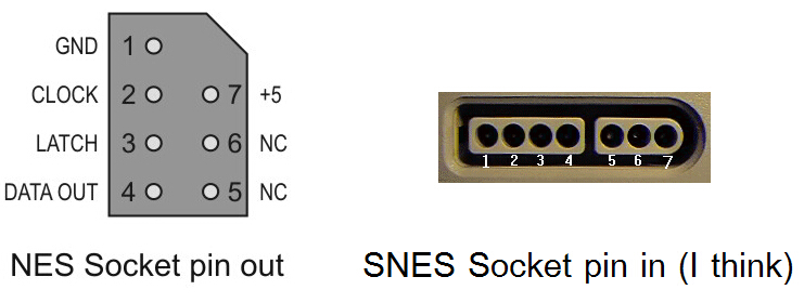 How do I make a NES controller to SNES adapter? - Hardware ... Atari Nes Controller Wiring Diagram on nes pinouts, nes controller dimensions, playstation 3 connections diagram, nes four score, nes controller schematic, nes controller disassembly, xbox 360 controller diagram, nes controller cable, nes controller circuit, nes joystick, joystick connection diagram, nes to usb, ps3 diagram, nes controller plug,