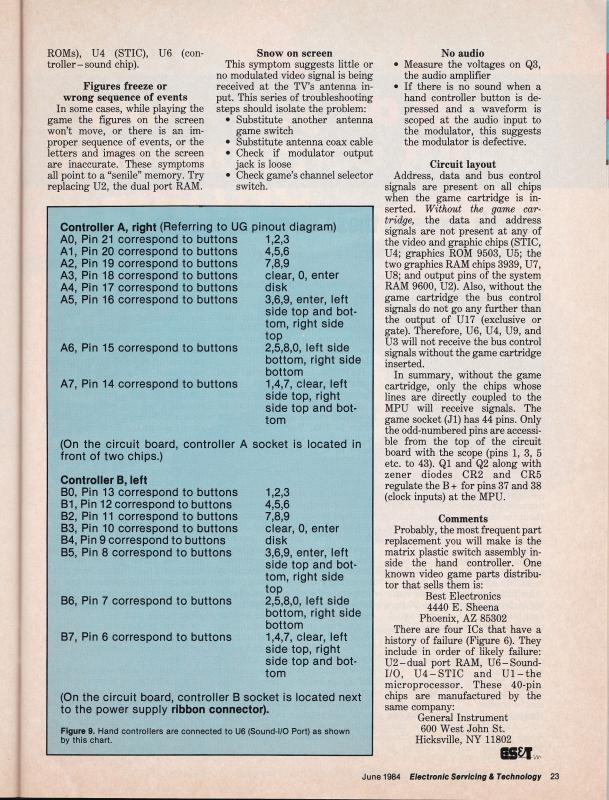 Electronic Servicing & Technology June 1984 Page 23.jpg