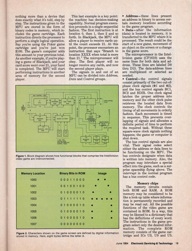 Electronic Servicing & Technology June 1984 Page 19.jpg