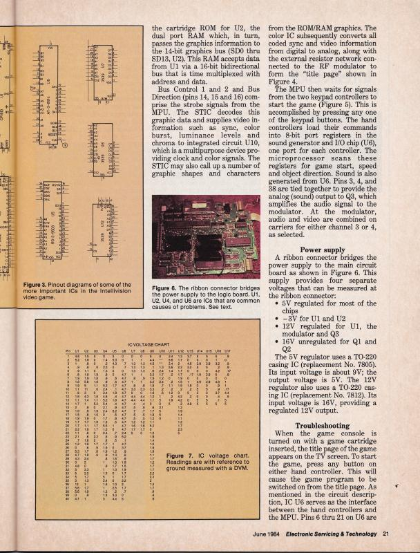 Electronic Servicing & Technology June 1984 Page 21.jpg