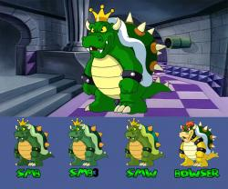 King_Koopa_Through_the_Years_by_tyrannosaurx.jpeg