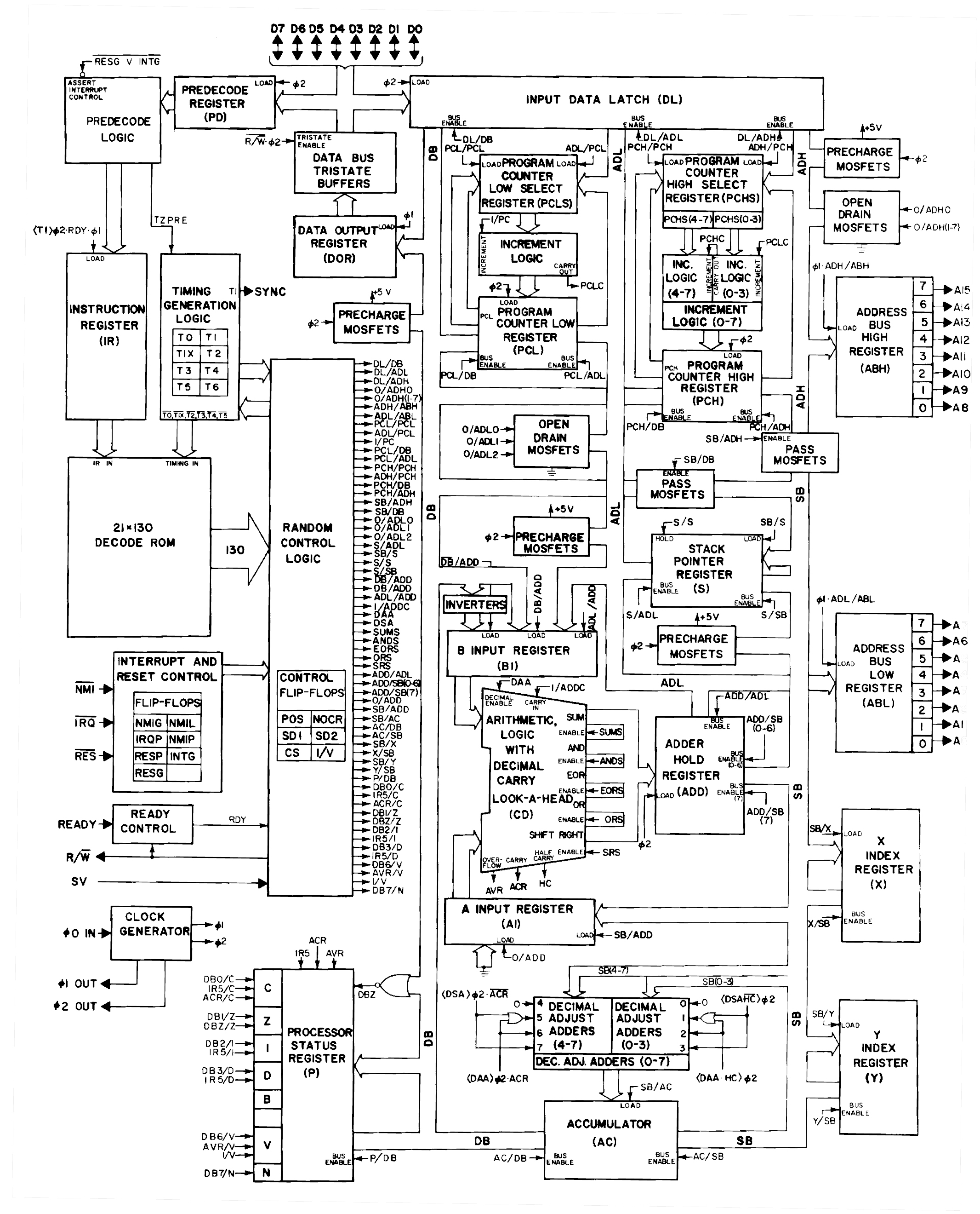 Xbox 360 Schematics Diagram Wiring Libraries Altima Power Supply Cpu Motherboard Schematic Third Levelxbox Circuit Simple