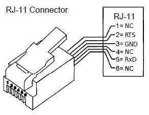 Using Rj11 Cat5 Wiring Diagram moreover Rj11 Cable Wiring together with Usb Wiring Diagram Wires also Cat 6 Jacks Wiring Diagram furthermore Telephone Wiring Basics. on rj 11 wiring diagram
