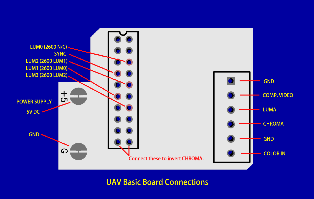 Uav Modification Wiring Schematic  Diagram For 2600 And
