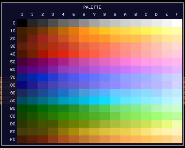 How Much Is A Starter >> 2600 and 5200 palettes compared - Atari 2600 Programming ...