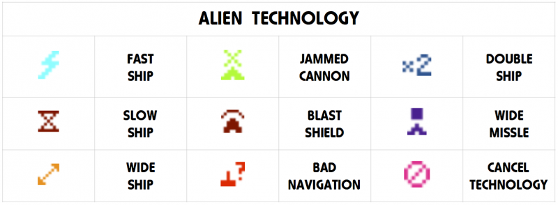 Alien Tech.png