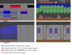 castlevania_2600_first_level_kernel_loads_compare.PNG