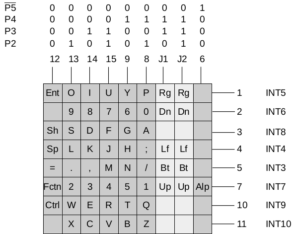 keyboard_matrix.png