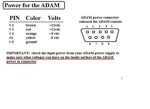 ADAM power needs.JPG