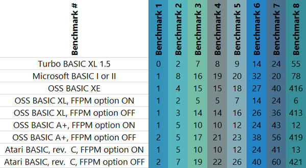 performance results II - figures.png