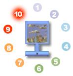 Rarity Guide Scale
